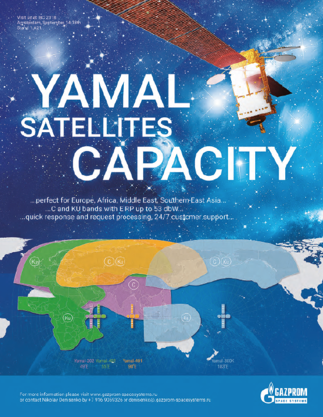 Satellites Capacity